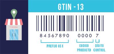 5-codigo-de-barras-gtin-13