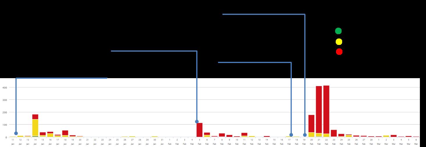 monitorización-RRSS
