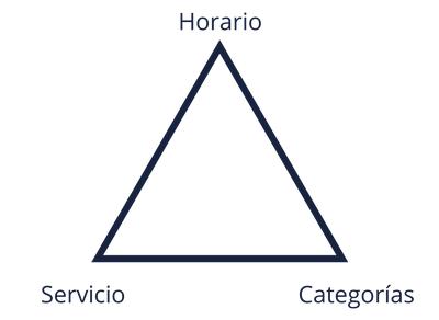 triangulo-ok
