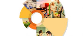 Congreso AECOC de Seguridad Alimentaria y Calidad 2017