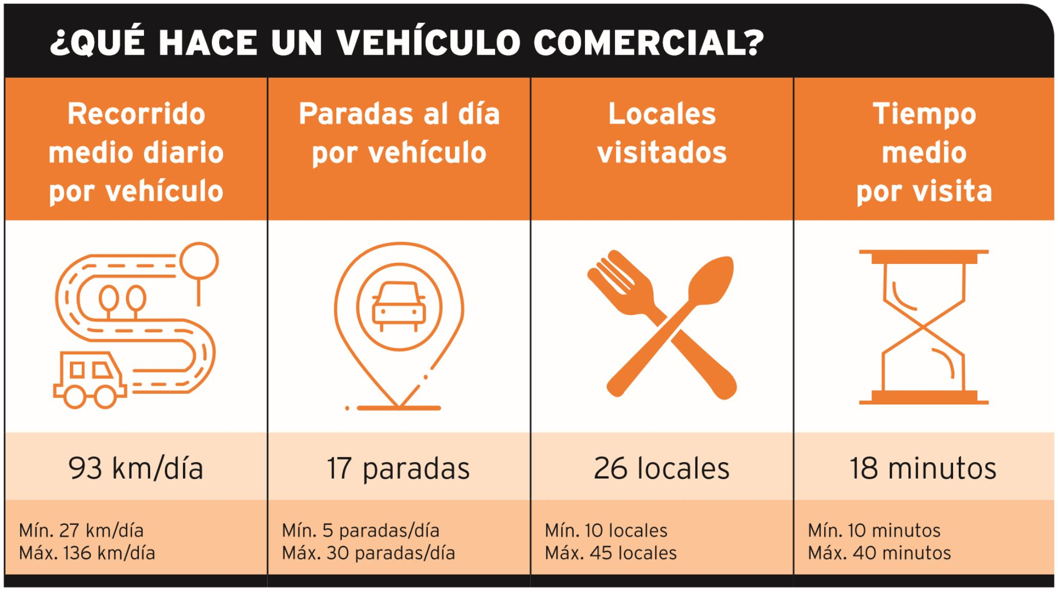 Captura-vehiculo-comercial
