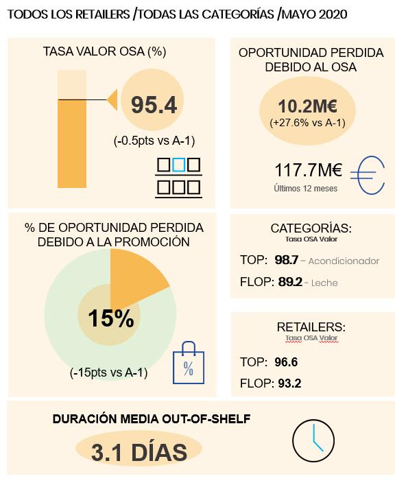 datos-BOSA-julio-2020