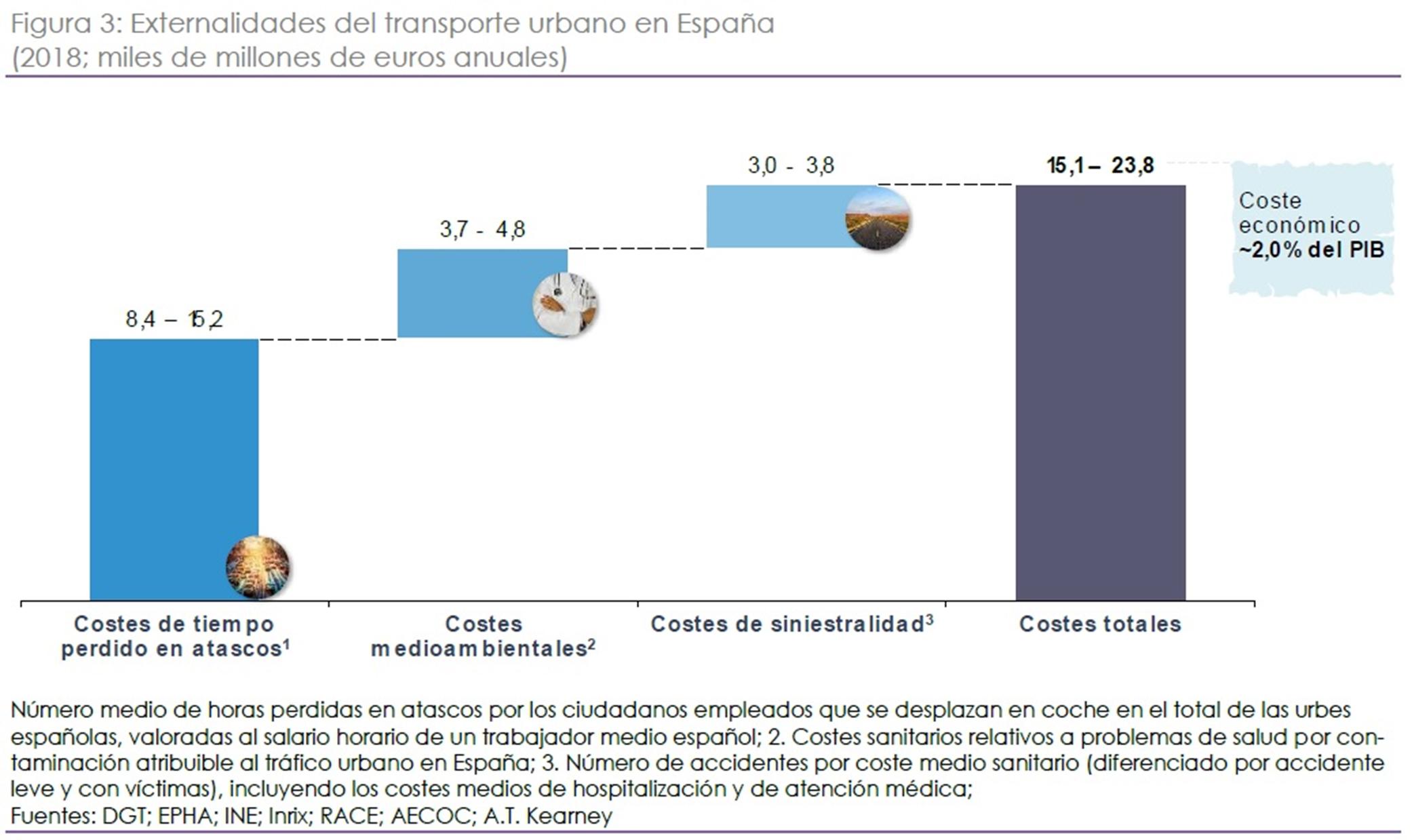gráfica-informe-SD